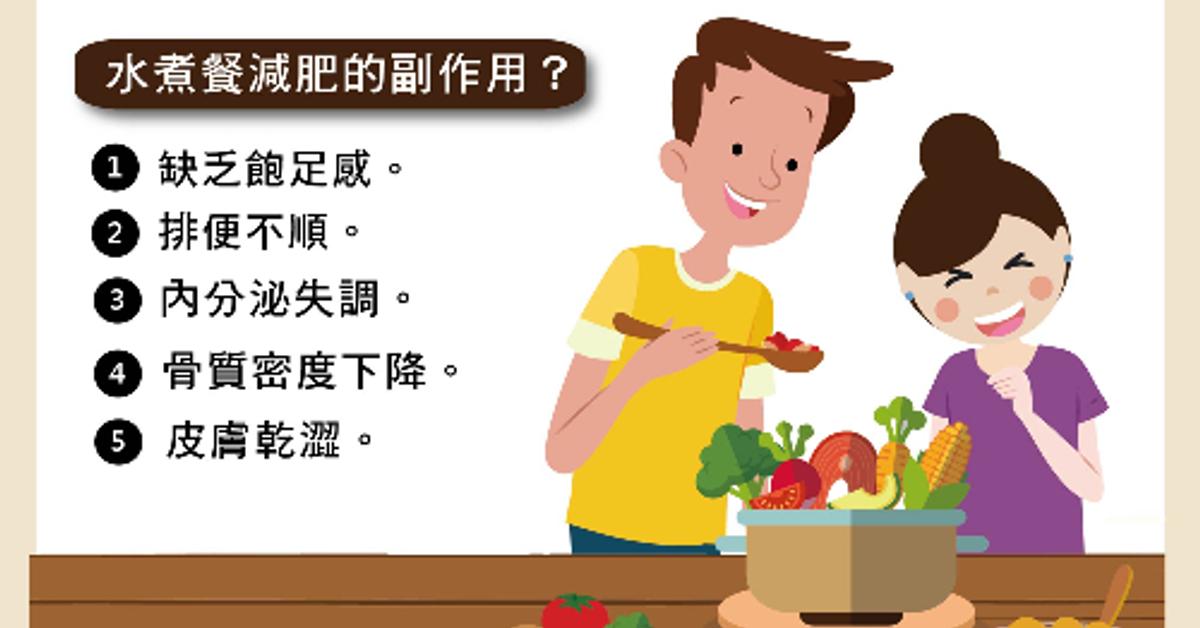 水煮餐減肥有效嗎?/文:林黑潮醫師 - 潮代診所 林黑潮 減肥 減重 瘦身 門診 健康減重