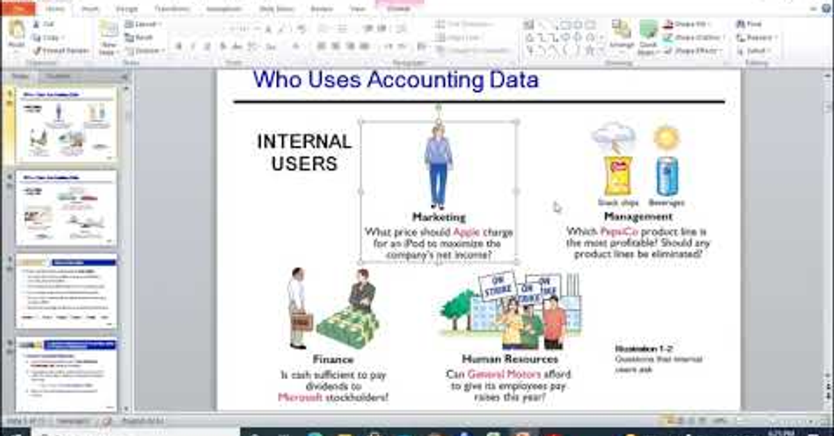 Financial accounting course/Chapter1: Accounting in action part 1